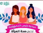 خطوات الكشف والعلاج ضمن مبادرة رئيس الجمهورية لدعم صحة المرأة.. فيديو