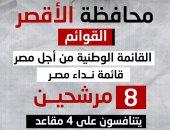 83 مرشحا يتنافسون على 7 مقاعد بانتخابات مجلس النواب بمحافظة الأقصر .. إنفوجراف