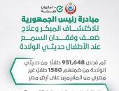 الصحة: 951 ألف و648 طفلا خضعوا للكشف عن ضعف السمع