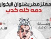 """معتز مطر """"أبو شعرة"""" باع وطنه وأصبح أداة """"الإرهابية"""" لإطلاق السموم ضد الدولة"""