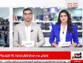 ارتفاع عدد ضحايا زلزال تركيا وإعصار فيتنام يقتلع الأشجار فى نشرة الحصاد من تليفزيون اليوم السابع