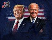 اعرف كيف يتم تحديد الفائز فى انتخابات الرئاسة الأمريكية