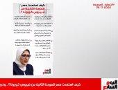 تليفزيون اليوم السابع يكشف كيف استعدت مصر للموجة الثانية من كورونا؟