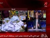 عمرو أديب: مرتضى منصور خارج السباق بعد فرز 5 لجان فى ميت غمر