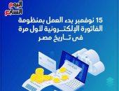 15 نوفمبر بدء العمل بمنظومة الفاتورة الإلكترونية لأول مرة فى مصر.. إنفوجراف