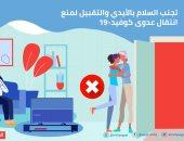 الصحة تنشر ضوابط استقبال الضيوف فى المنازل للوقاية من كورونا.. فيديو