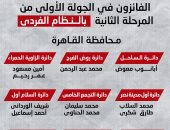إنفوجراف.. أسماء الفائزين فى انتخابات مجلس النواب بمحافظة القاهرة
