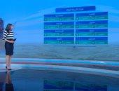 """""""صباح الخير يا مصر"""" يستعرض توقعات الطقس.. والعظمى بالقاهرة 23.. فيديو"""
