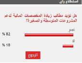 82% من القراء يؤيدون مطالب زيادة دعم المشروعات الصغيرة والمتوسطة