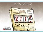 وفيات فيروس كورونا فى الأردن تتخطى الـ 2000 حالة فى كاريكاتير أردنى