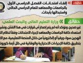 الحكومة تنفى إلغاء امتحانات الفصل الدراسى الأول بالجامعات والمعاهد