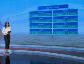 """""""صباح الخير يا مصر"""" يستعرض توقعات الطقس.. والصغرى بالعاصمة 15 درجة (فيديو)"""