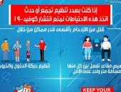 وزارة الصحة تصدر إرشادات لمنظمى التجمعات تحد من انتشار عدوى كورونا