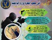 لحظة ضبط الداخلية 8 أطنان حشيش و1041 قطعة سلاح بينها رشاشات.. فيديو
