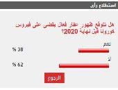 62% من القراء يستبعدون اكتشاف لقاح علاج كورونا قبل نهاية 2020