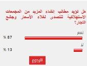 87% من القراء يؤيدون مطالب إنشاء مزيد من المجمعات الاستهلاكية للتصدى للغلاء وجشع التجار