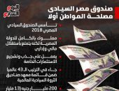 """إنفوجراف.. """"صندوق مصر السيادى"""" مصلحة المواطن أولا"""