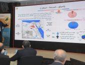 محافظ بنى سويف يستعرض رؤية التنمية الاقتصادية المحلية
