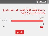 93% من القراء يؤيدون تغليظ عقوبة التعدى على النيل والبناء بأراضى طرح النهر