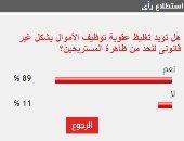 89% من القراء يؤيدون تغليظ عقوبة توظيف الأموال العشوائى لمواجهة المستريحين