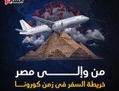 من وإلى مصر.. خريطة السفر فى زمن كورونا (إنفوجراف)