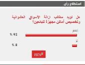 92% من القراء يؤيدون مطالب إزالة الأسواق العشوائية وتخصيص أماكن مجهزة للبائعين