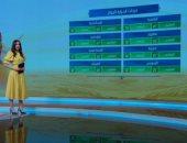 """""""صباح الخير يا مصر"""" يستعرض توقعات الطقس.. الصغرى بالعاصمة 13.. فيديو"""