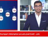 تغطية تليفزيون اليوم السابع لبيان وزارة الصحة اليومى عن كورونا: ارتفاع جديد