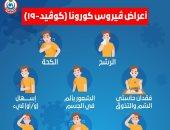 الصحة توضح أعراض فيروس كورونا.. الإسهال والقيء أبرزها