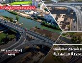إنجازات مصر 2020.. قفزة فى المشروعات القومية العملاقة خلال يوليو.. فيديو
