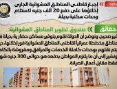 الحكومة: توفير مساكن حضارية بديلة لقاطنى العشوائيات فور إخلائها