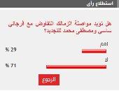 71% من القراء يرفضون مواصلة الزمالك مفاوضات التجديد مع ساسى ومصطفى محمد