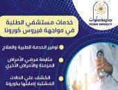 جامعة حلوان تؤكد انتظام العمل بمستشفى الطلبة وتخصص عيادة للكشف عن كورونا