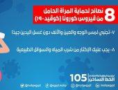 هدم 4 عقارات خطرة بميدان السيدة عائشة ونقل 14 أسرة للأسمرات.. صور
