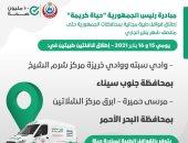 الصحة: اطلاق قافلتين طبيتين بالبحر الأحمر وجنوب سيناء صمن مبادرة حياة كريمة