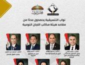 """نواب تنسيقية الأحزاب يحصدون """"أمانة السر"""" فى 6 لجان نوعية بالبرلمان"""