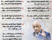 طارق شوقى يهدم المعبد القديم ويرسم مستقبل التعليم.. إنفوجراف