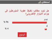 96% من القراء يؤيدون مطالب تغليظ عقوبة المتورطين في جرائم الابتزاز الإلكترونى