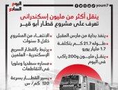 ينقل أكثر من مليون إسكندرانى.. تعرف على مشروع قطار أبو قير.. إنفوجراف