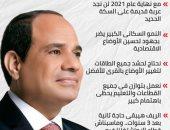 الرئيس السيسى للمواطنين: لا نبيع الوهم.. إنفوجراف