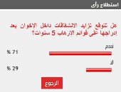 71% من القراء يتوقعون تزايد الانشقاق داخل الإخوان بعد إدراجها بقوائم الإرهاب