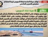 الحكومة تنفى توقف حركة الملاحة بقناة السويس نتيجة اصطدام سفينتين