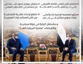 مديح أفريقى لحكمة مصر والسيسى.. رسائل رئيس الكونغو من قلب القاهرة.. إنفوجراف