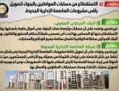 الحكومة: تمويل مشروعات العاصمة الإدارية الجديدة يتم بشكل مستقل تماما