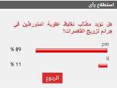 89% من القراء يؤيدون تغليظ عقوبة المتورطين في جرائم تزويج القاصرات