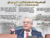 7 تصريحات لرئيس مجلس النواب.. أبرزها الرئيس عبد الفتاح السيسى راعى التنمية