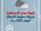 """""""ذروة عدم الاستقرار"""" خريطة سقوط الأمطار اليوم الثلاثاء.. إنفوجراف"""