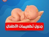 جدول التطعيمات الإجبارية للأطفال من عمر يوم حتى 18 شهرا