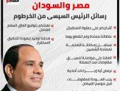 """مصر والسودان.. رسائل الرئيس السيسى من الخرطوم """"إنفوجراف"""""""