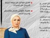 رسائل السيدة انتصار السيسى باحتفالية إطلاق 2021 عام المرأة.. إنفوجراف